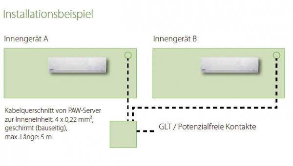 Panasonic PAW-SERVER-PKEA für PKEA-Wandgeräte