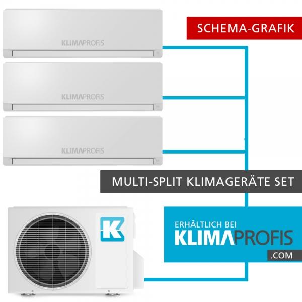 Daikin Emura 7 kW Multisplit Wand-Klimageräte Set für 3 Räume je 2 x 60 m3 + 1 x 70 m3