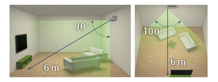 img-0000-split-wall-hspd-human-sensor-01