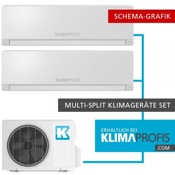 Daikin Stylish 5,0 kW Multisplit Wand-Klimageräte Set für 2 Räume 1 x 50 m3 + 1 x 70 m3
