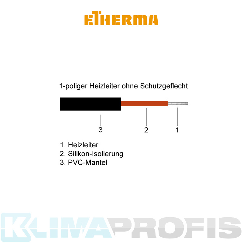heizmatte yg mit 2x3m kaltleiter und mattenl nge 100 w m preis pro quadratmeter heizmatten. Black Bedroom Furniture Sets. Home Design Ideas