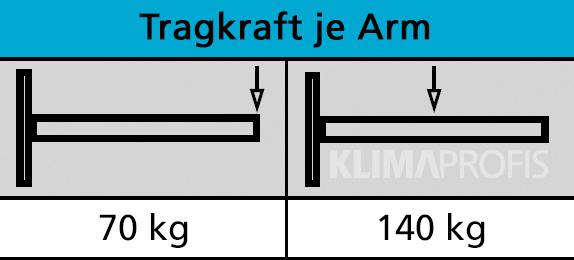 LAC-850-Tragkraf