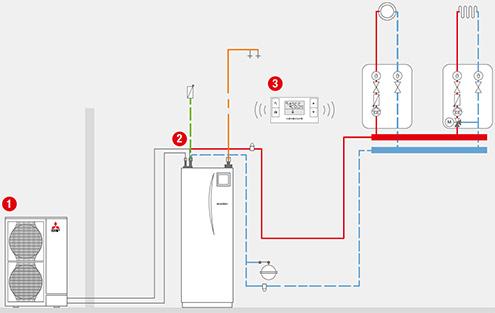 hydraulik berechnen hydraulik 1 kolbenkr fte tec lehrerfreund hydraulik 2 hydraulische presse. Black Bedroom Furniture Sets. Home Design Ideas